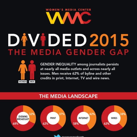 The Media Gender Gap