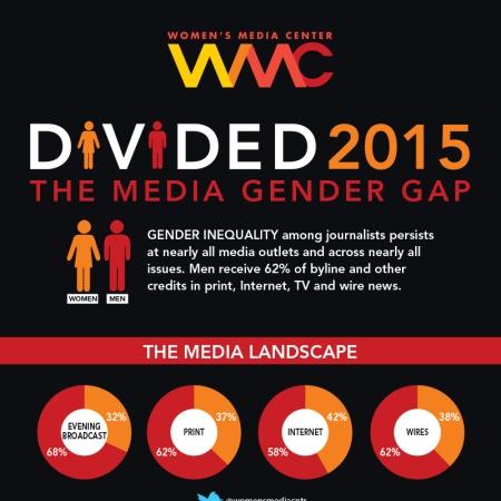 The Media Gender Gap